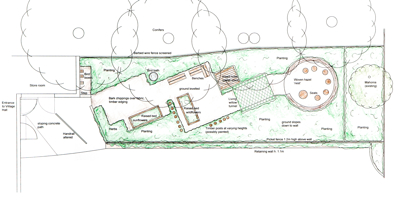 The design plan for the garden
